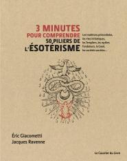 3 minutes pour comprendre les 50 piliers de l'Ésoterisme